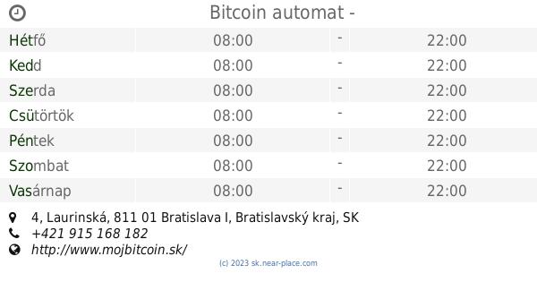 Hogyan vásárolhatunk Bitcoin-t